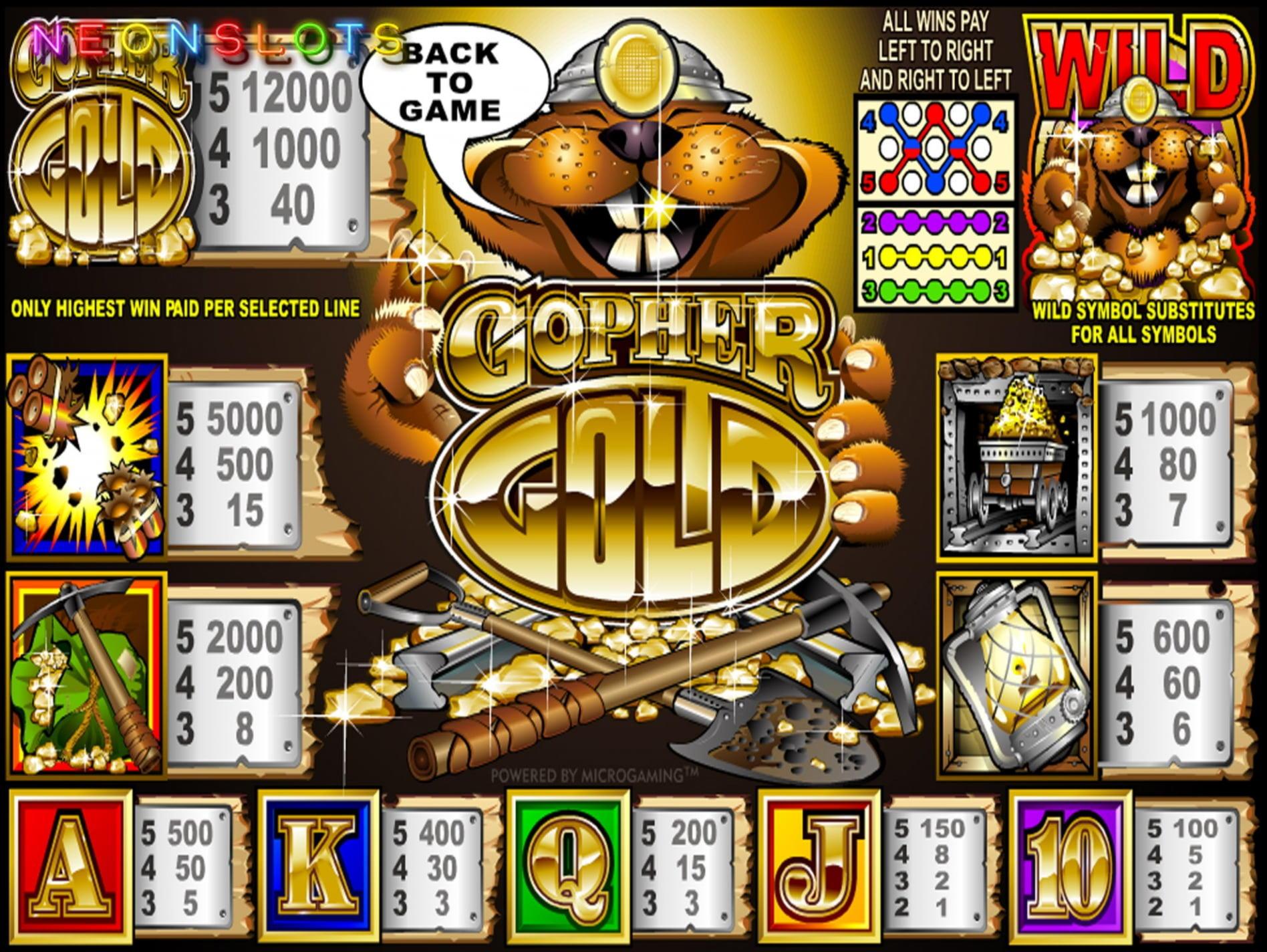 """3890 svarų sterlingų - """"Grandivy"""" kazino nėra indėlių kazino"""
