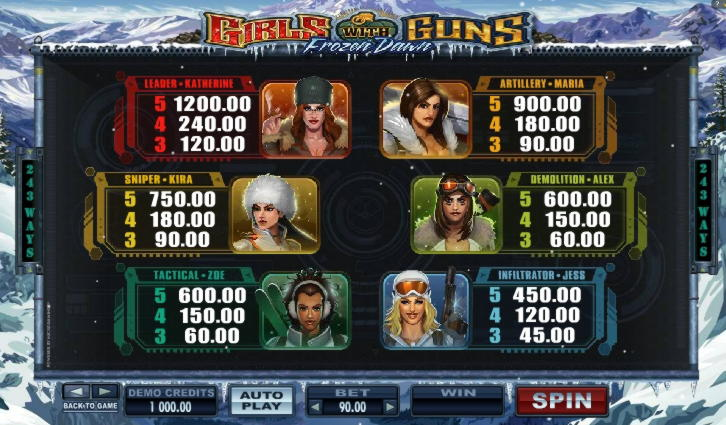 €165 Free Casino Ticket at Grandivy Casino